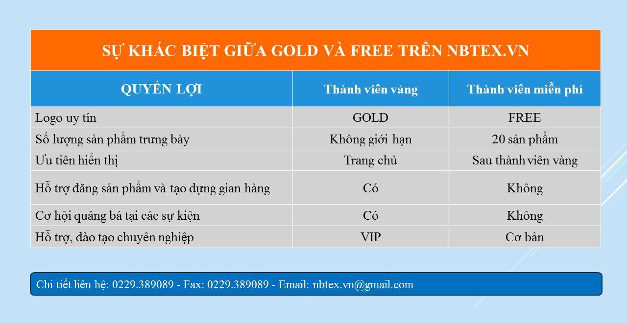 So sánh quyền lợi của thành viên VÀNG & FREE trên Nbtex.vn